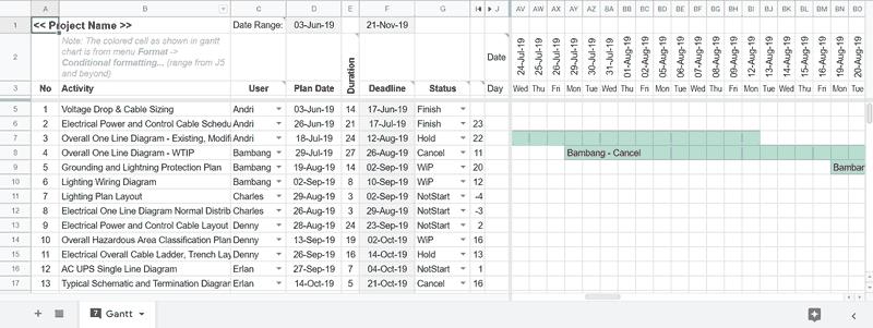 Project Gantt Chart with Google Sheet Screenshot